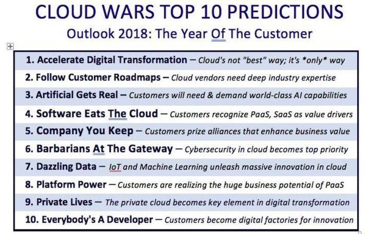 https3a2f2fblogs-images-forbes-com2fbobevans12ffiles2f20172f122fcloud-wars-top-10-predictions-2018-dec-4-2017-2